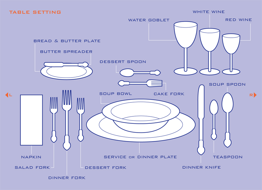 Hostess how to setting the perfect table for a dinner party for Table place setting